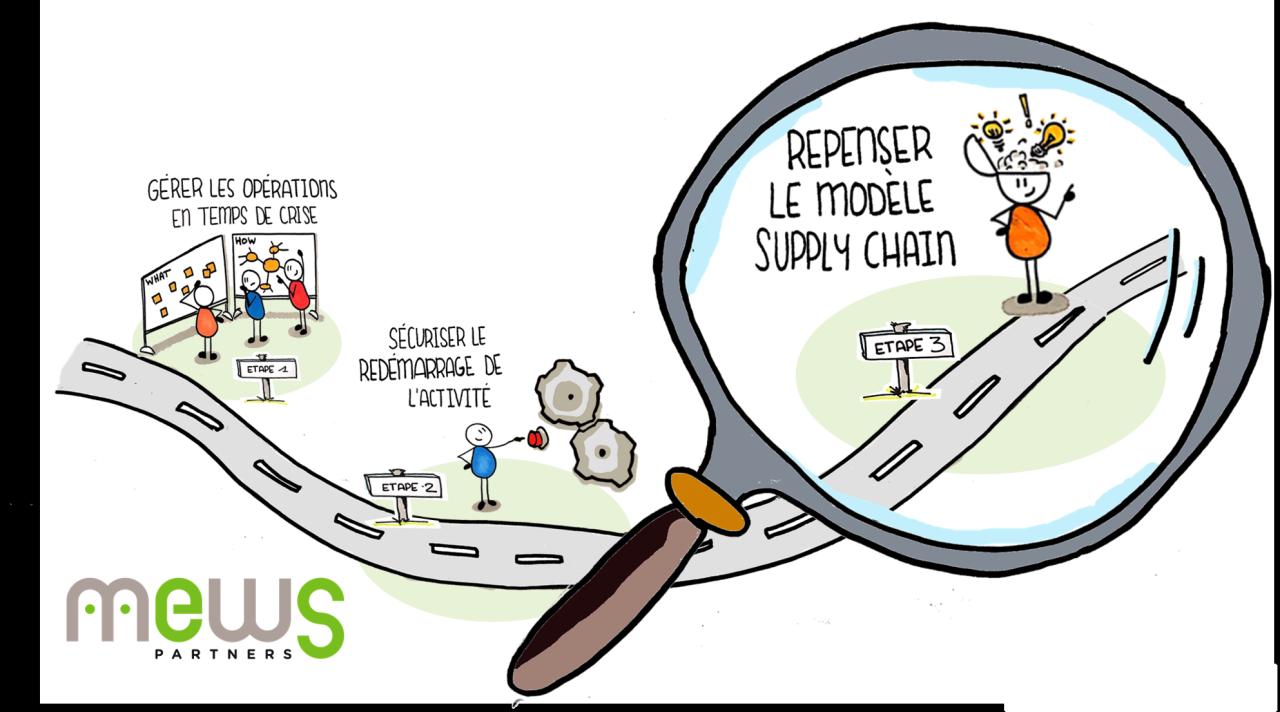 Repenser le modele Supply Chain_Prendre en compte les nouvelles attentes des clients pour definir la Supply Chain de demain