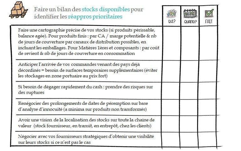 supply chain_checklist3