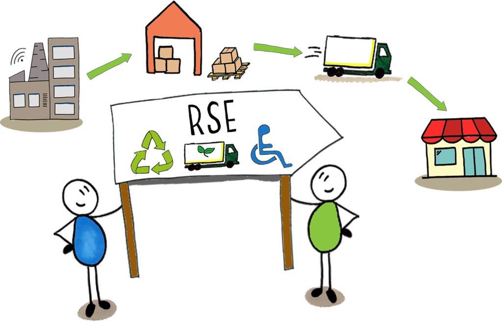 services Achats_RSE_approvisionnements responsables