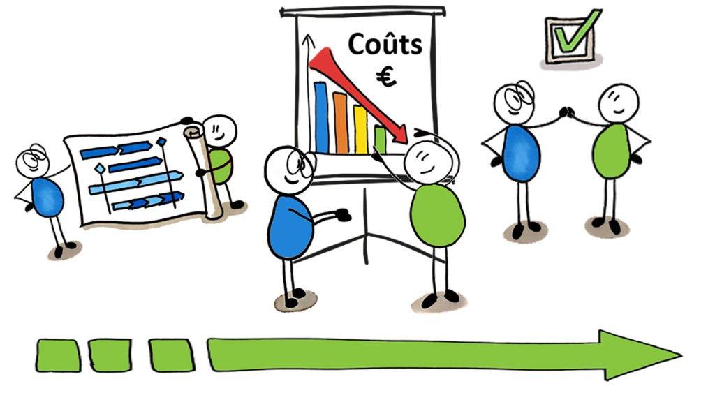 services Achats_plan de competitivité-long terme